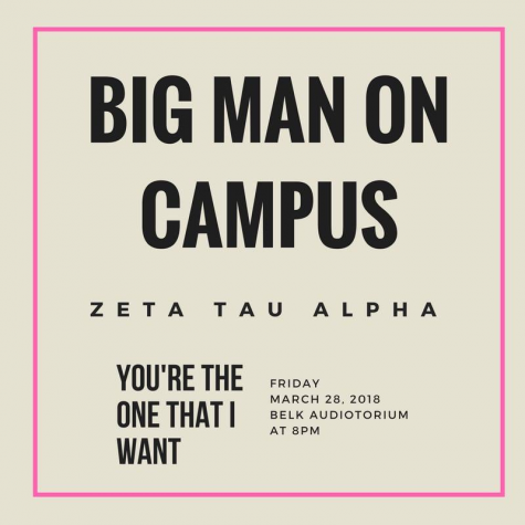 What is Big Man on Campus?