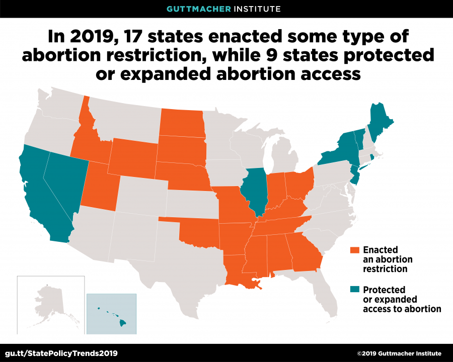Texas made the decision to ban abortion, while the fate of South Carolina is yet to be determined.